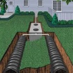 mobile-home-septic-tank